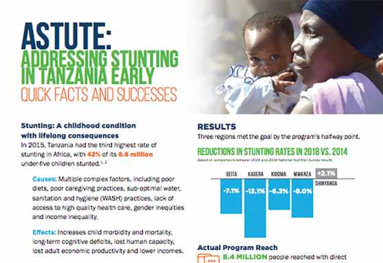 ASTUTE: Addressing Stunting in Tanzania Early Quick Facts and Successes