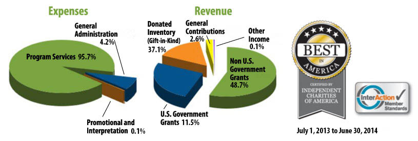 expense_revenue_graphic_2015