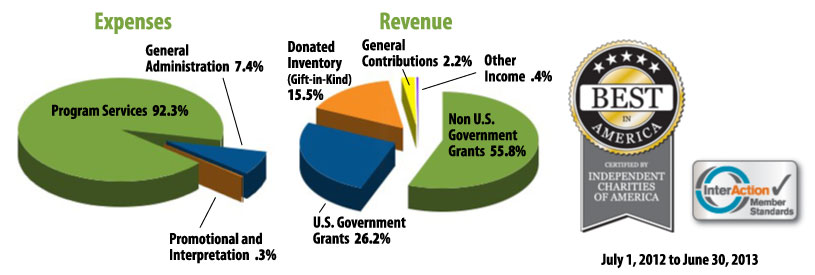 expense_revenue_graphic_2014